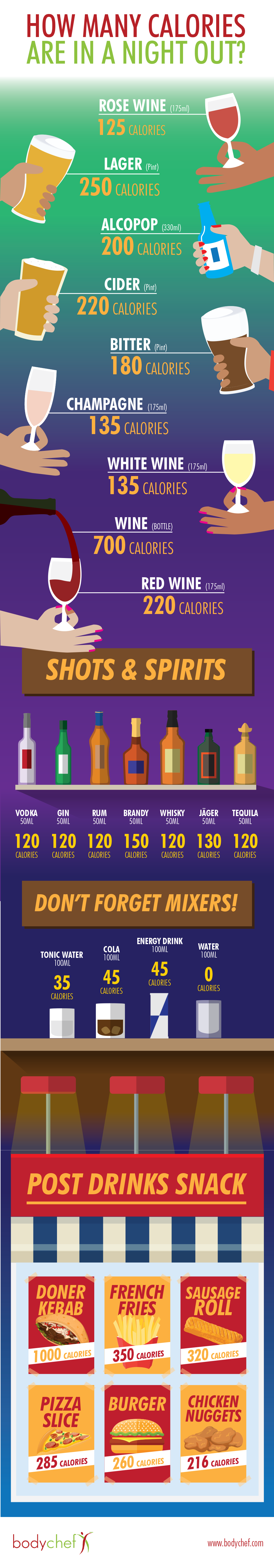 alcohol calories infographic