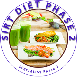 sirt diet plan phase 2